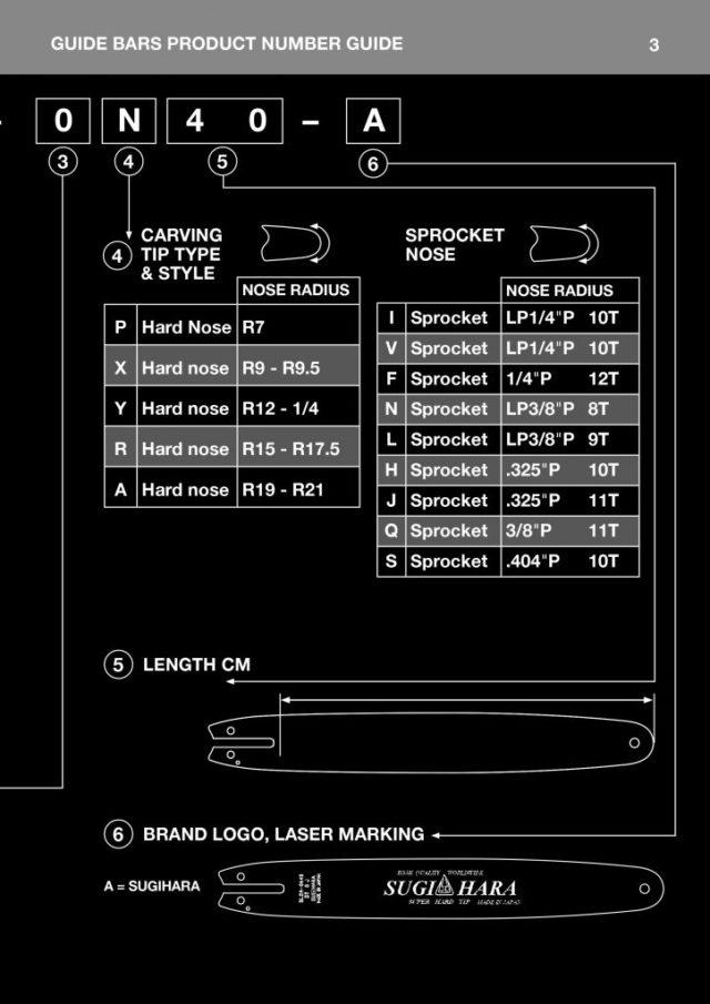 "BC3C-0R50-A Sugihara Light Type Quarter Tip 20""[50cm] 3/8 Lo Pro .050 72 drive links"