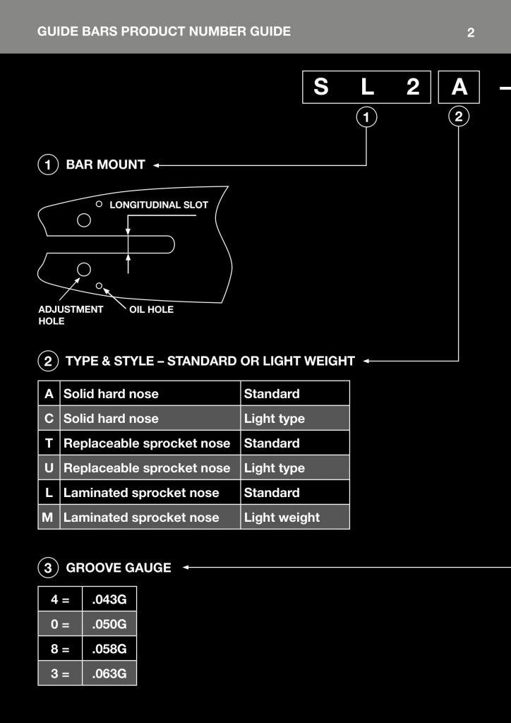 "BC3U-0J50-A Sugihara 20"" Light Type Pro [Quick Cut Version] - .325 .050 80 drive links"
