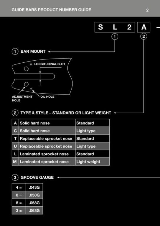 ST2U-0J40-A Sugihara 16″[40cm] Light Type Pro [Quick Cut Version] .325 .050 67 drive links