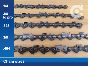 chain sizes