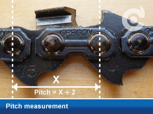 pitch measurement